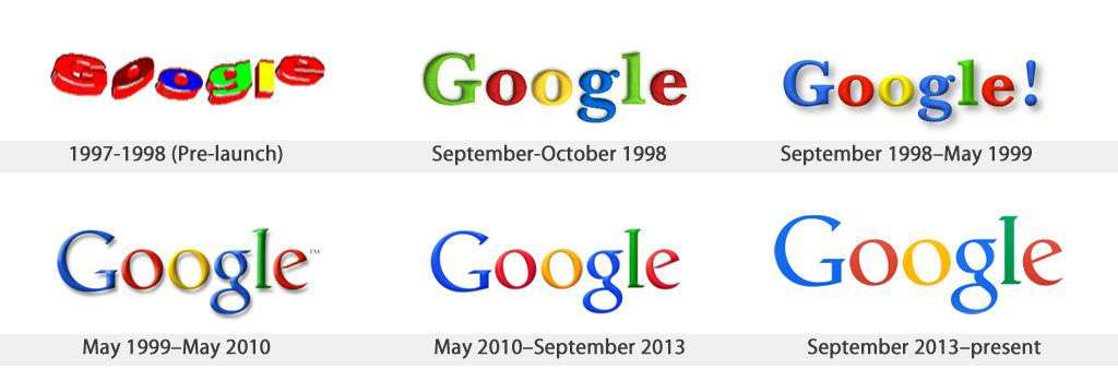 google logo - World's Most Famous Logos