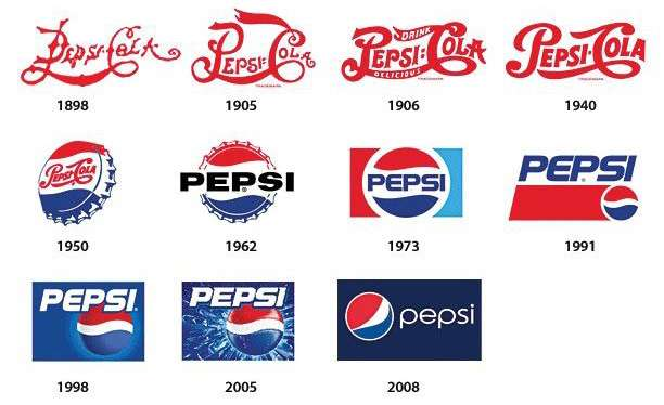 pepsi logo - World's Most Famous Logos